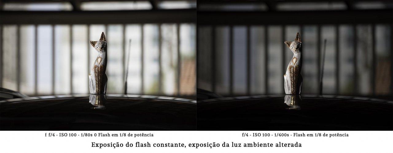 Como funciona o Flash?
